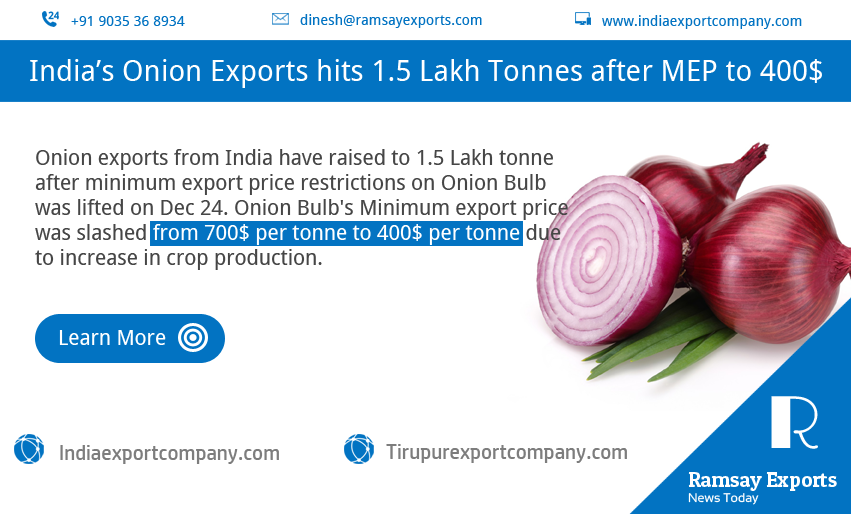 Onion Exports in India hits 1.5 Lakh Tonnes
