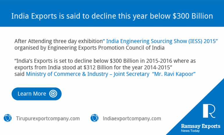 Exporters in Tirupur has concerns over export decline