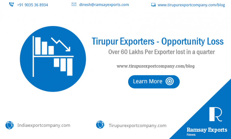 Exporters in Tirupur - Opportunity Loss - Buyers undercut the prices